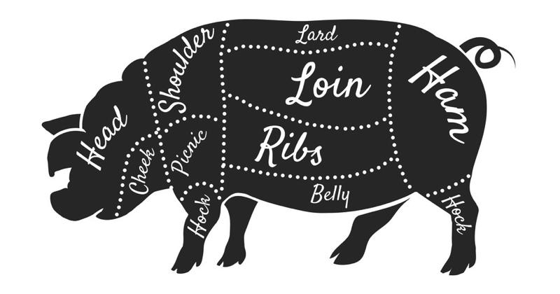 Pig-Cuts-2.png