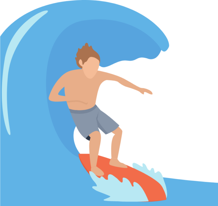 Promo codes, discount prices for SkyVenture wave machine surfing & skydiving