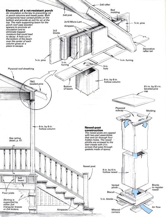 Decks and Porches - GreenBuildingAdvisor