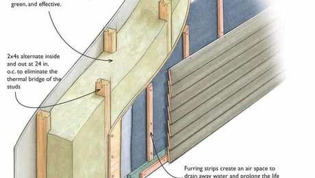 Double Stud Walls Greenbuildingadvisor