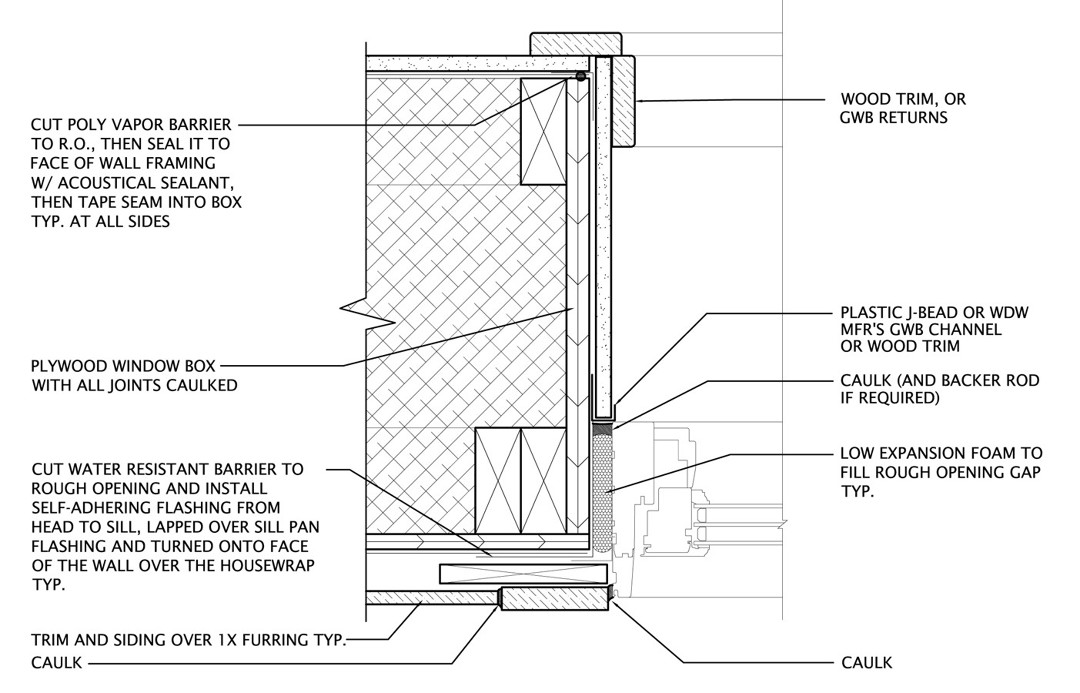 Double Stud Wall / Window Jamb with Furring - GreenBuildingAdvisor