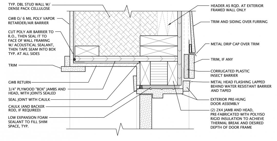 exterior door diagram 2x4 wall rough opening framing t