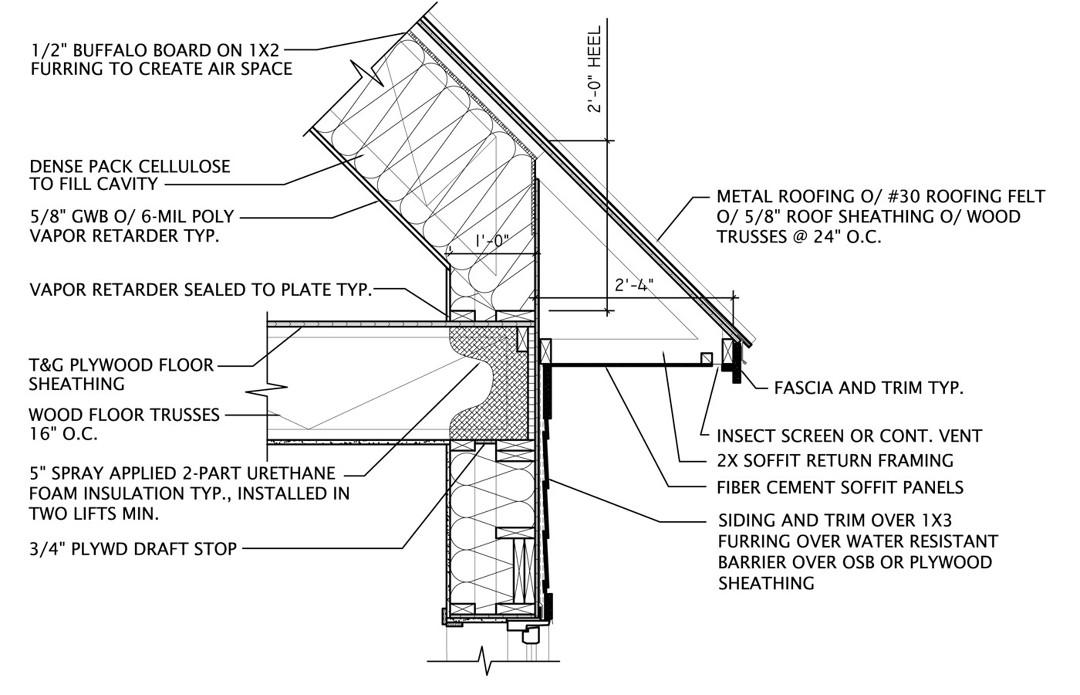 Steel Stud Roof Framing Details Allframes5 Org