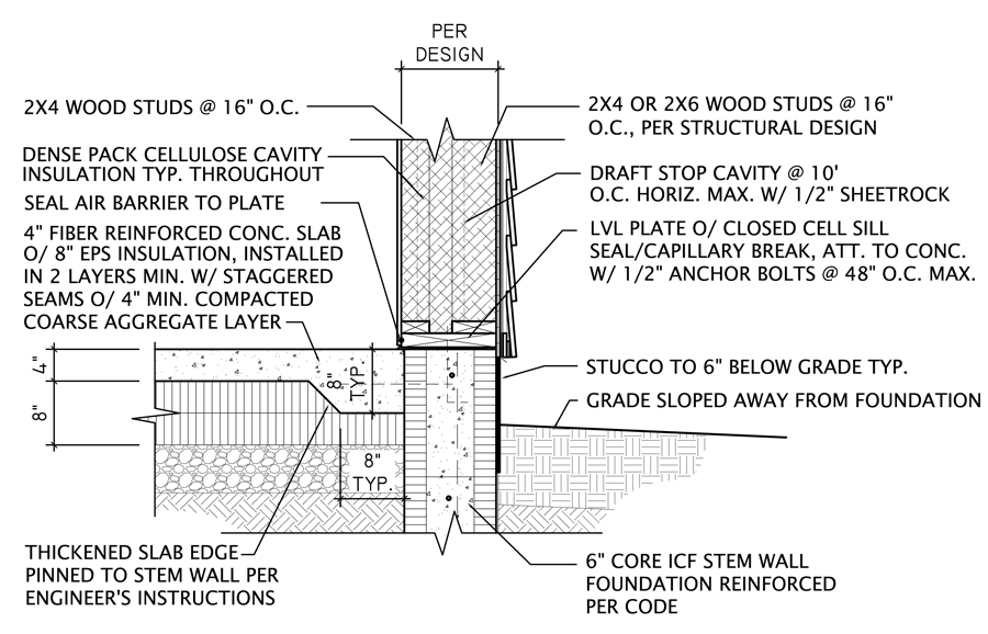 Double stud wall slab on grade w stem wall for Stem wall construction