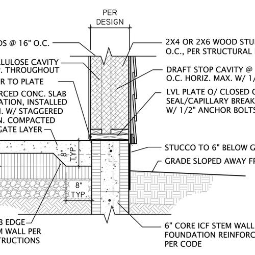Double Stud Wall / Slab On Grade W/Stem Wall