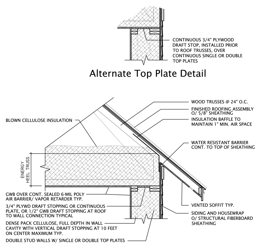 Double Stud Wall Roof Connection Greenbuildingadvisor
