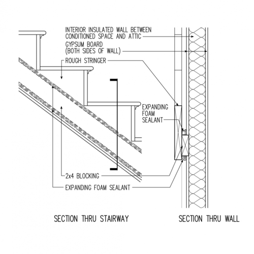 air sealing for interior walls between conditioned and unconditioned spaces