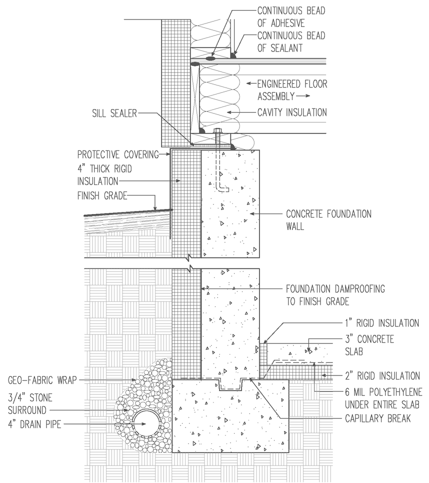 Drawing Detail  sc 1 st  Green Building Advisor & Insulated Basement. Poured Concrete with 4-in. Exterior Rigid Foam ...