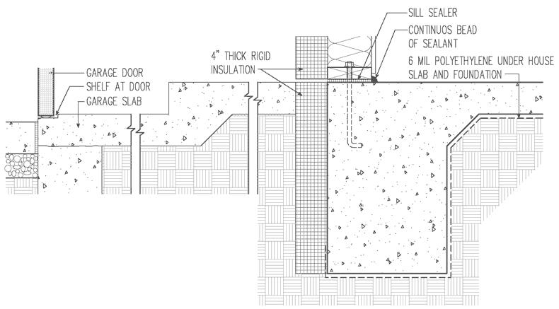 Monolithic To Garage Slab Transition W 4 In Foam