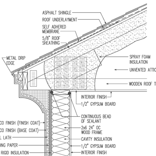 Unvented Roof For Hot Climate Raised Heel Truss Asphalt