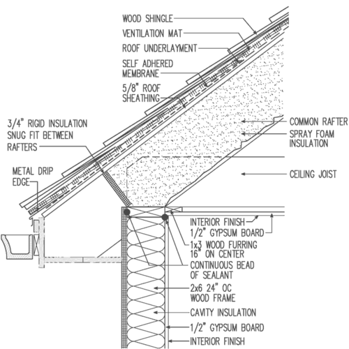 Unvented Roof For Hot Climate Raised Heel Truss Wood