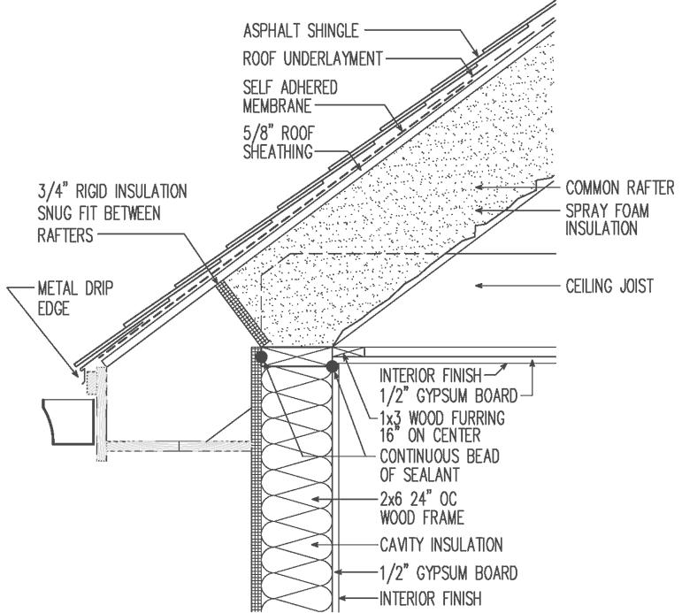 Asphalt Roof Unvented Spray Foam Cavity Insulation