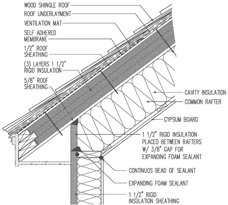 Wood Shingle Roof Unvented Cathedral Exterior 4 1