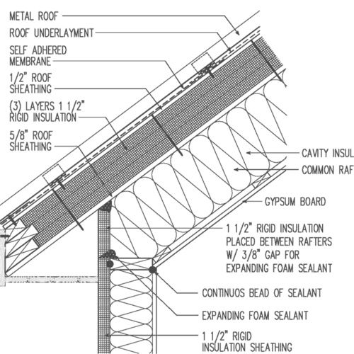 Metal Building Wiring Youtube Along With Metal Building Insulation