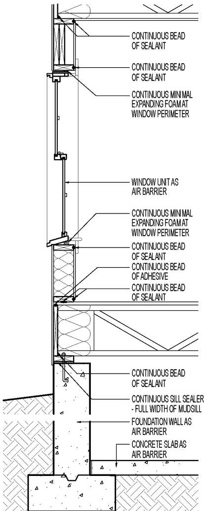 Conceptual Air Sealing Strategy Lower Wall Section
