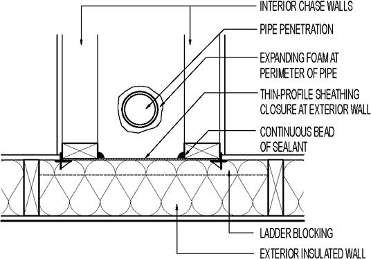 Air Seal At Chase Walls Plan Greenbuildingadvisor