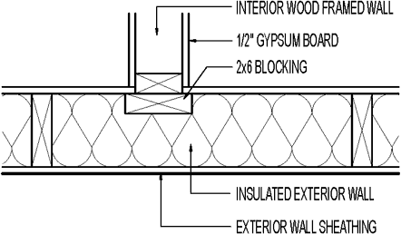 Interior Intersecting Wall With 2x6 Blocking