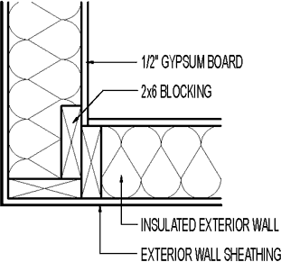 2 Stud Corner With 2x6 Blocking Greenbuildingadvisor