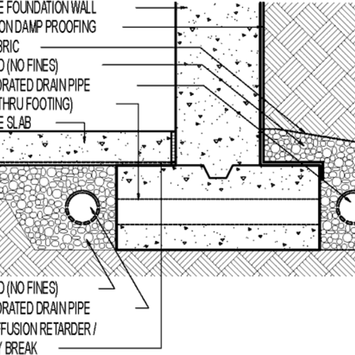 What Are The Options For Moisture Proofing Foundation From The Interior: Interior And Exterior Foundation Drain (Damp Proofing)