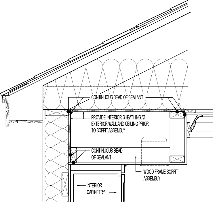 Air Seal At Cabinet Soffit Greenbuildingadvisor