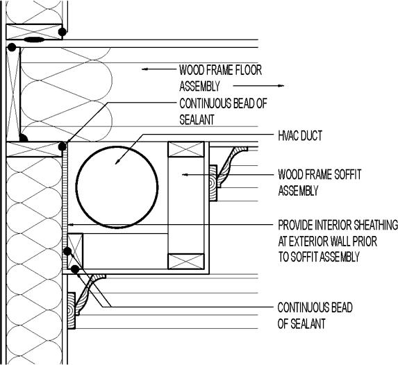 Air Seal At Duct Soffit Greenbuildingadvisor