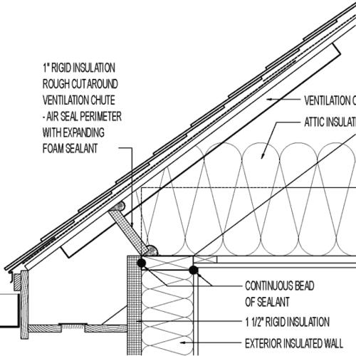 1 u0026quot  rigid insulation as attic eave baffle