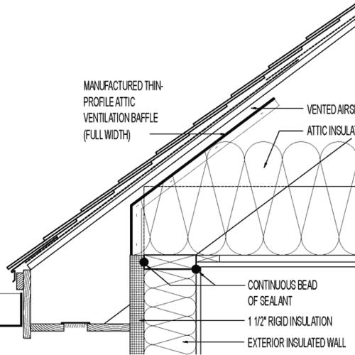 thin profile attic eave baffle