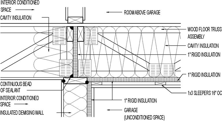 air barrier at garage band joist      1 u0026quot  rigid insulation