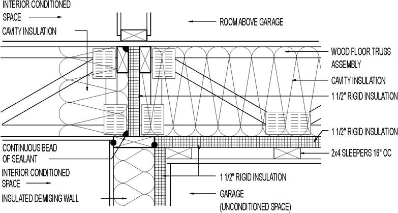 Air Barrier At Garage Band Joist 1 1 2 Quot Rigid