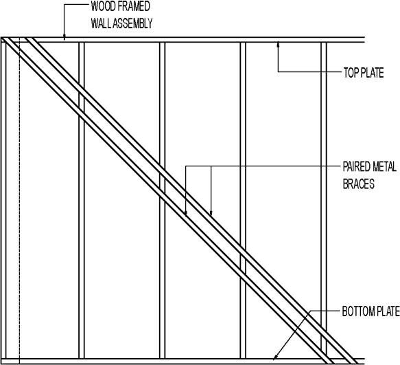 Metal Strapping As Shear Bracing Greenbuildingadvisor