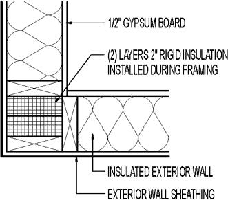 3 Stud Corner With Rigid Insulation Greenbuildingadvisor