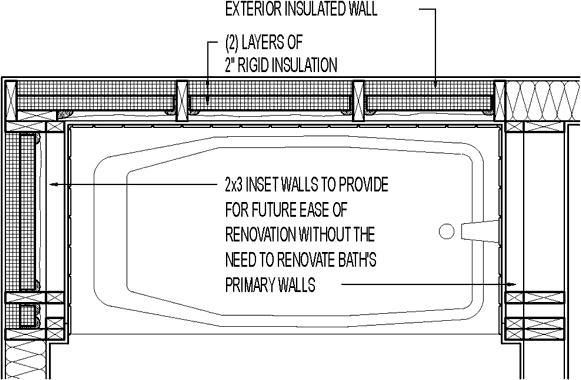 Bathtub installation retrofit - GreenBuildingAdvisor