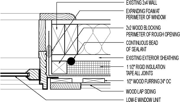 Exterior Insulation Retrofit At Jamb With New Window