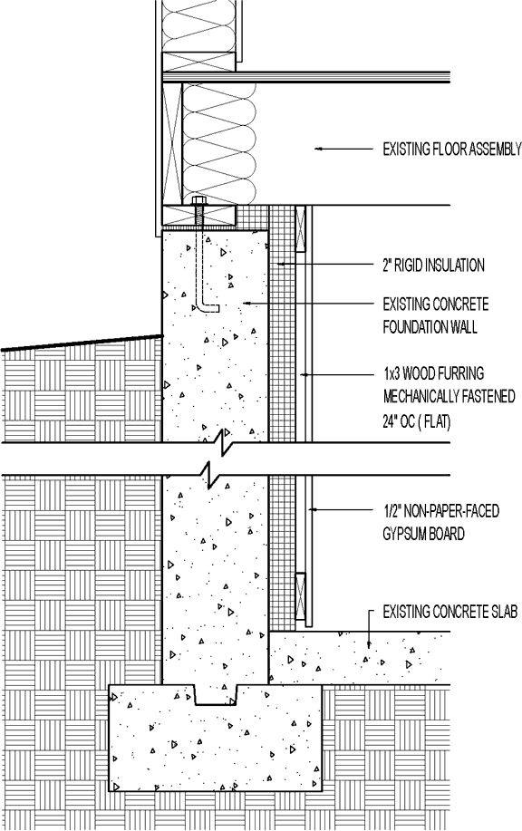 Basement Insulation Retrofit 1 In Rigid Foam And