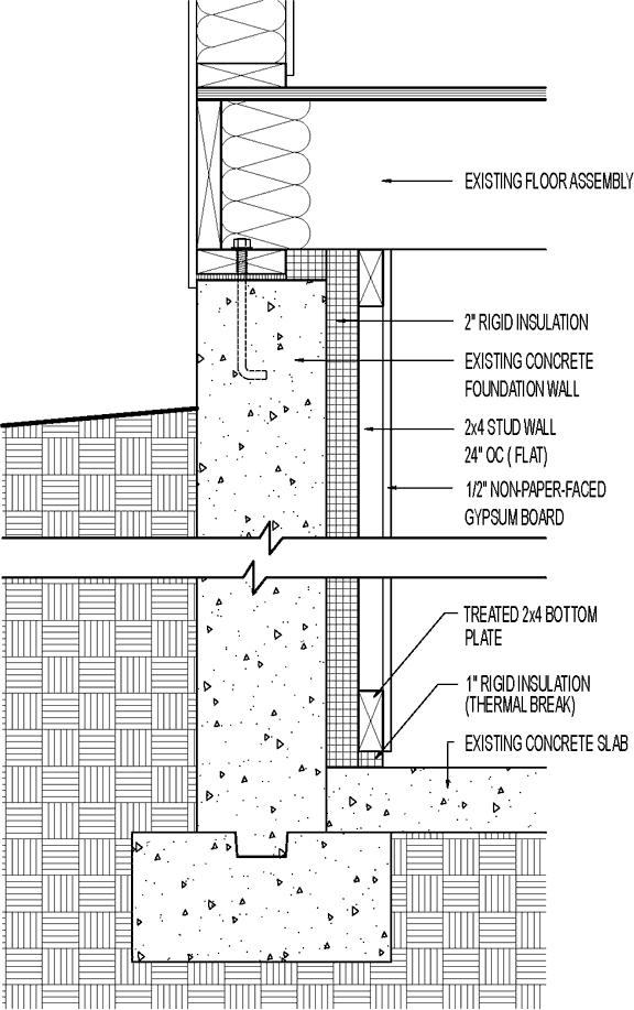 Basement Insulation Retrofit 2 In Interior Rigid Foam
