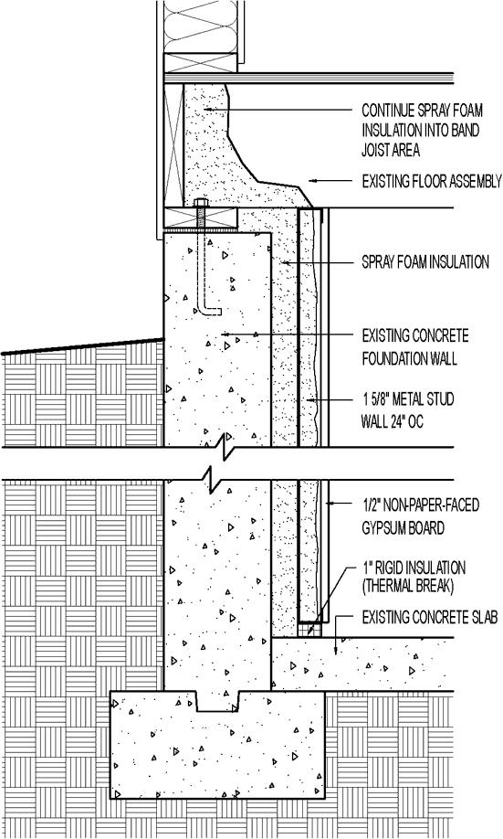 Basement Insulation Retrofit Spray Foam And Insulated