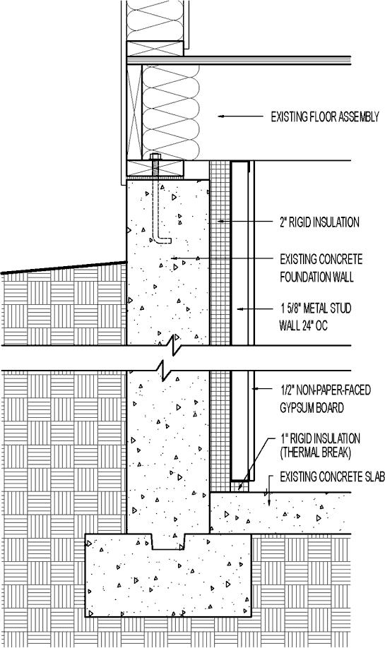 Basement Insulation Retrofit 2 In Rigid Foam And
