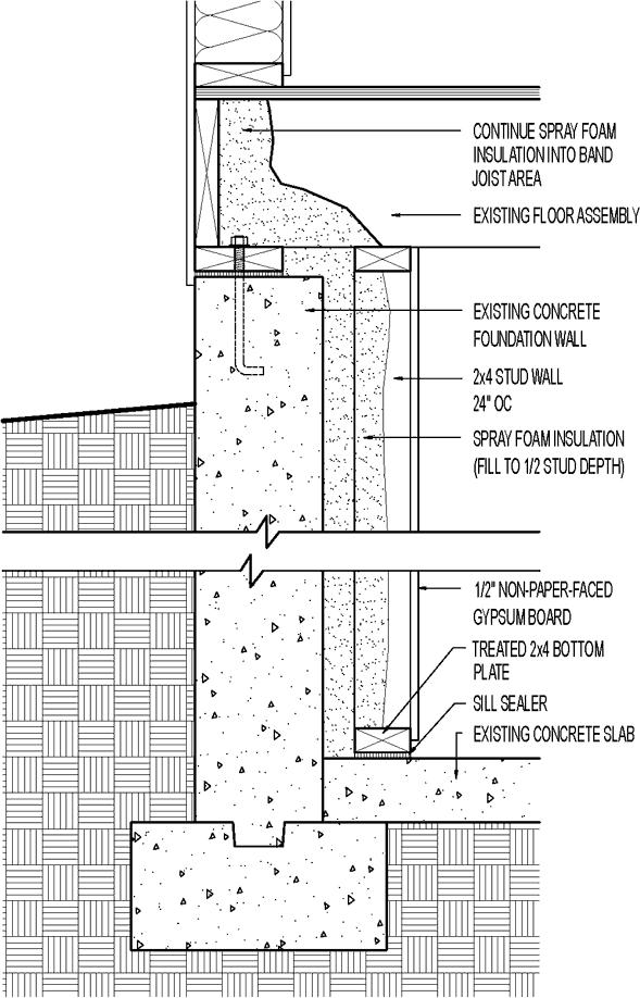 Existing Foundation Wall Insulation Retrofit 2x4 Wall