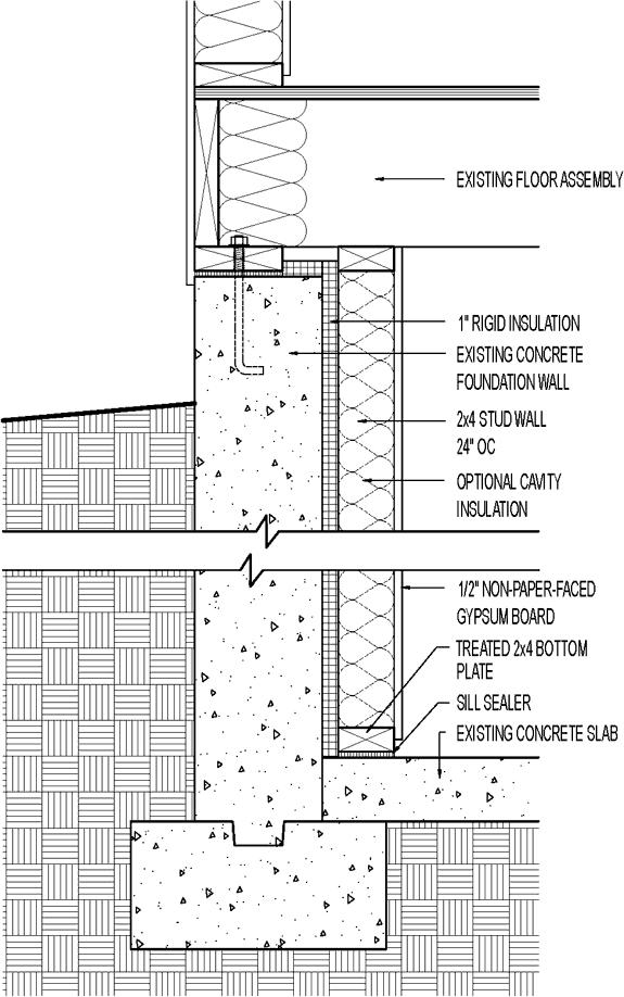 Basement Insulation Retrofit 3 4 In Rigid Foam And