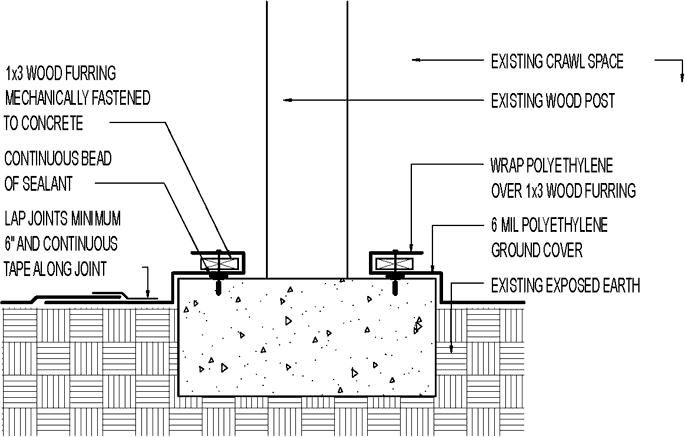 Existing Interior Column Polyethylene Cover Retrofit