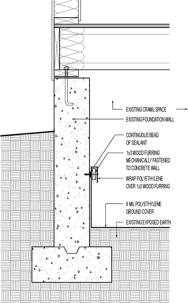 Concrete crawl space retrofit polyethylene over existing for Concrete crawl space floor
