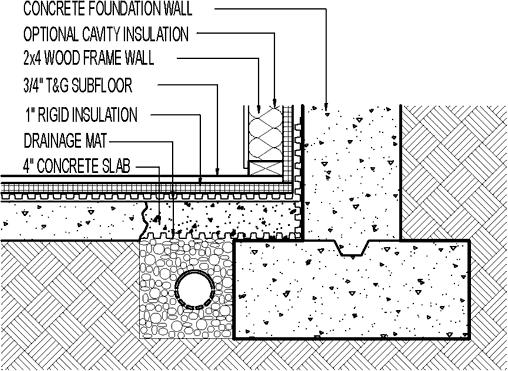 Interior Footer Drain At Existing Slab Greenbuildingadvisor