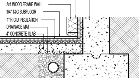Wall Section Retrofit Interior Perimeter Drain Radon