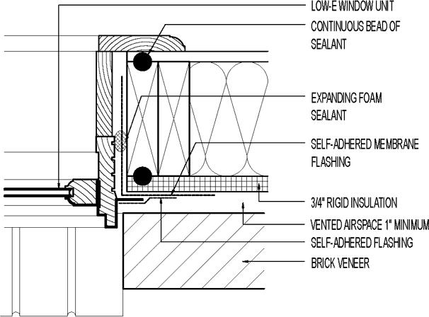 Flanged Window At Jamb Exterior Foam Sheathing Brick