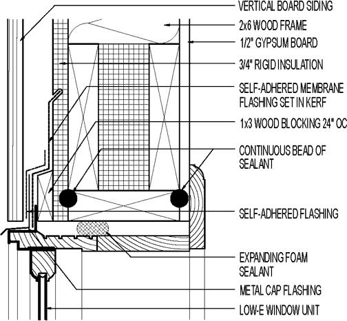 Flanged Window At Head Exterior Foam Sheathing Vertical Board Siding Greenbuildingadvisor