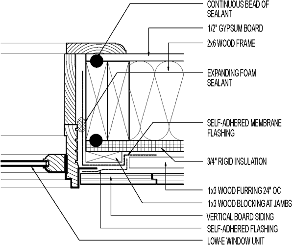 Flanged Window At Jamb Exterior Foam Sheathing And