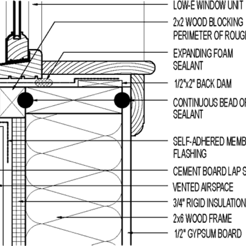 flanged window at sill  exterior foam sheathing and