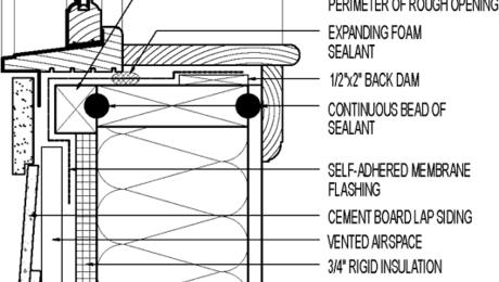 Plan Detail Cement Board Lap Siding 3 4 Quot Rigid