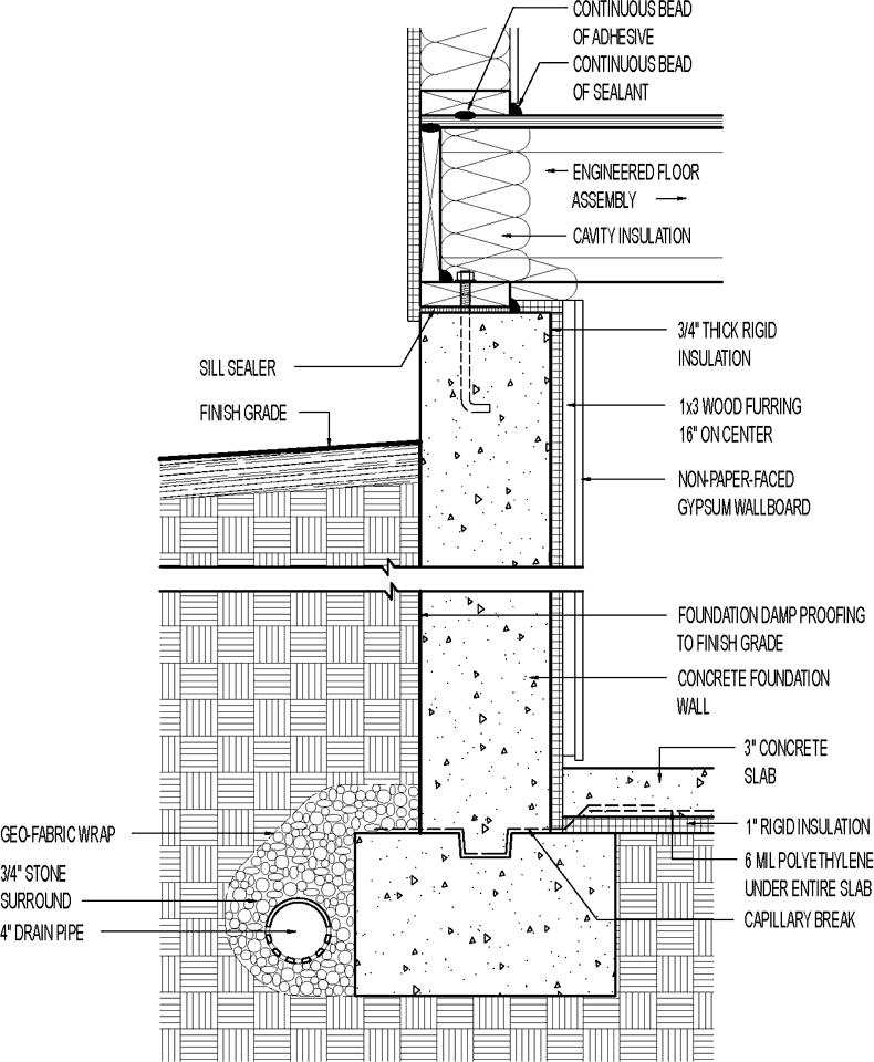 Insulated Basement. Concrete With 3/4-in. Interior Rigid