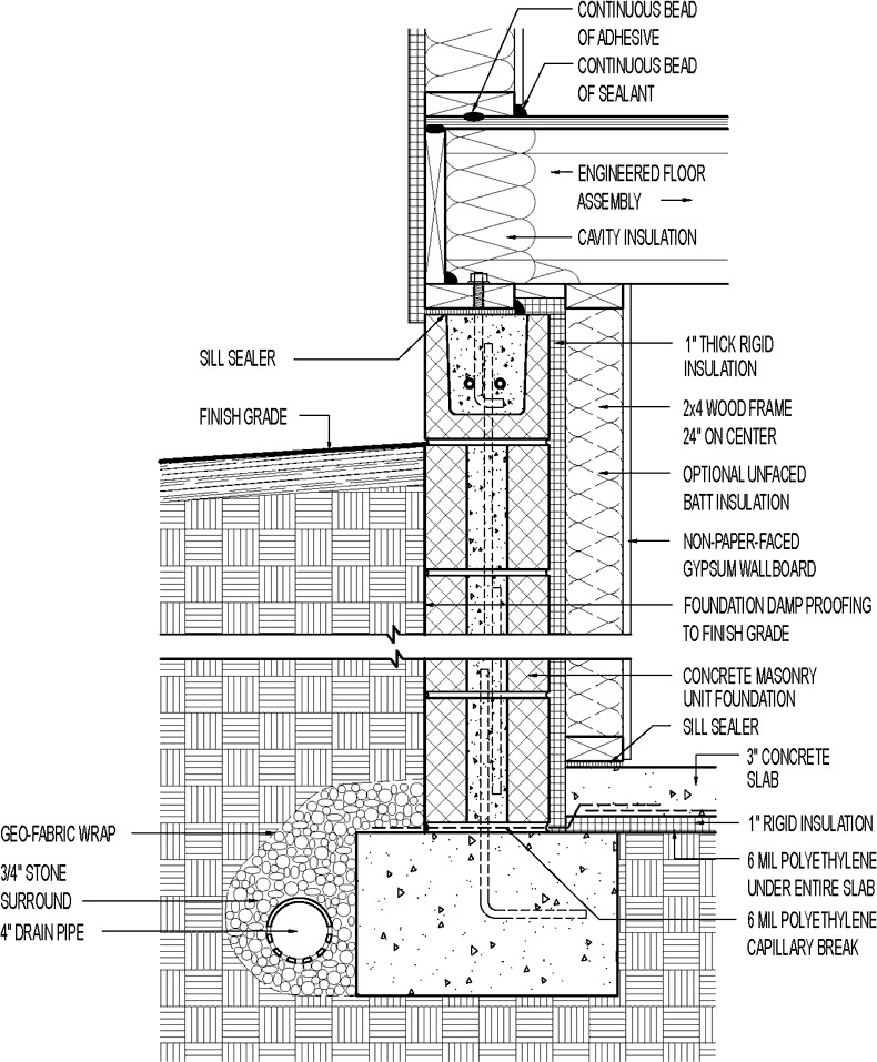 Insulated Basement. Concrete Block With 1-in. Interior
